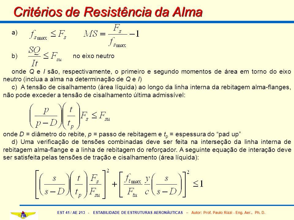 EST 41 / AE 213 - ESTABILIDADE DE ESTRUTURAS AERONÁUTICAS – Autor: Prof. Paulo Rizzi - Eng. Aer., Ph. D. Critérios de Resistência da Alma a) b) no eix