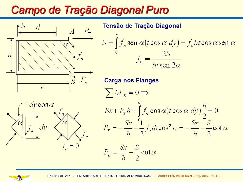 EST 41 / AE 213 - ESTABILIDADE DE ESTRUTURAS AERONÁUTICAS – Autor: Prof. Paulo Rizzi - Eng. Aer., Ph. D. Campo de Tração Diagonal Puro Carga nos Flang