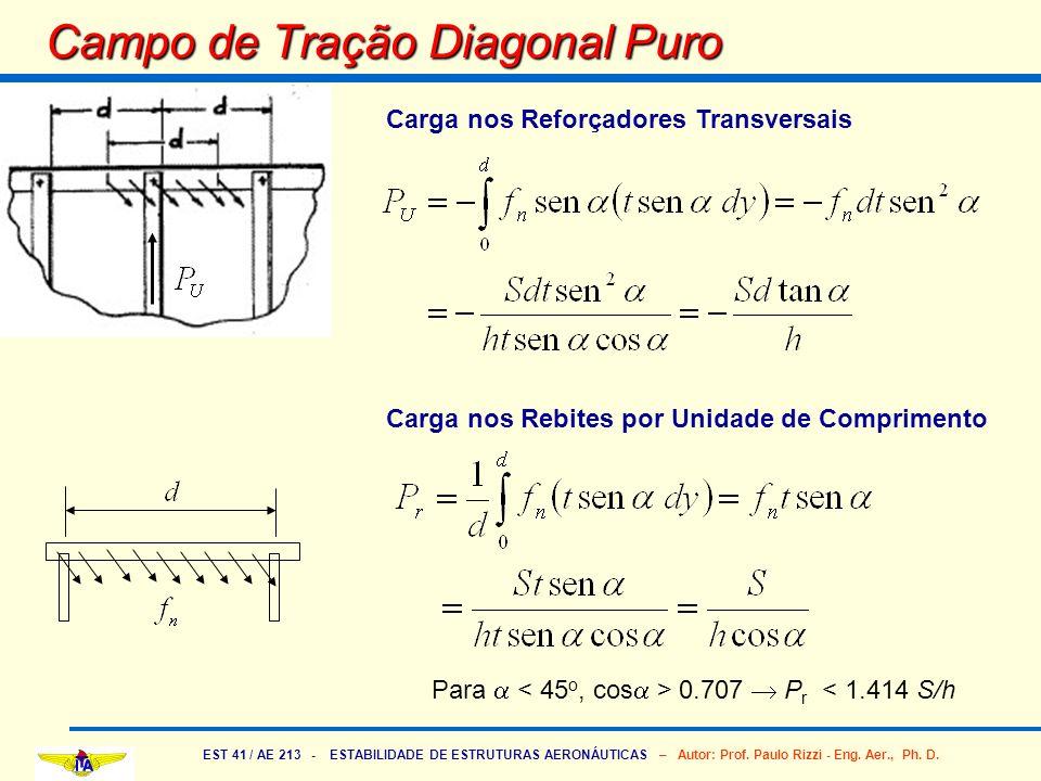 EST 41 / AE 213 - ESTABILIDADE DE ESTRUTURAS AERONÁUTICAS – Autor: Prof. Paulo Rizzi - Eng. Aer., Ph. D. Campo de Tração Diagonal Puro Carga nos Refor
