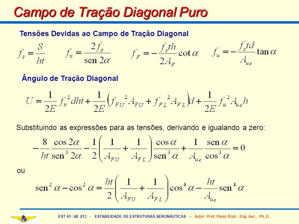 EST 41 / AE 213 - ESTABILIDADE DE ESTRUTURAS AERONÁUTICAS – Autor: Prof. Paulo Rizzi - Eng. Aer., Ph. D. Campo de Tração Diagonal Puro Tensões Devidas