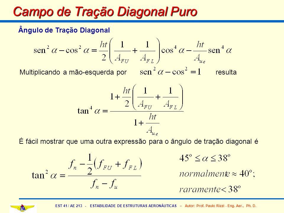 EST 41 / AE 213 - ESTABILIDADE DE ESTRUTURAS AERONÁUTICAS – Autor: Prof. Paulo Rizzi - Eng. Aer., Ph. D. Campo de Tração Diagonal Puro Ângulo de Traçã