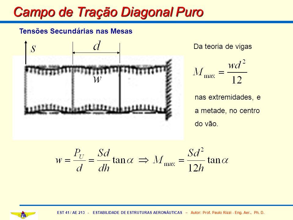 EST 41 / AE 213 - ESTABILIDADE DE ESTRUTURAS AERONÁUTICAS – Autor: Prof. Paulo Rizzi - Eng. Aer., Ph. D. Campo de Tração Diagonal Puro Tensões Secundá