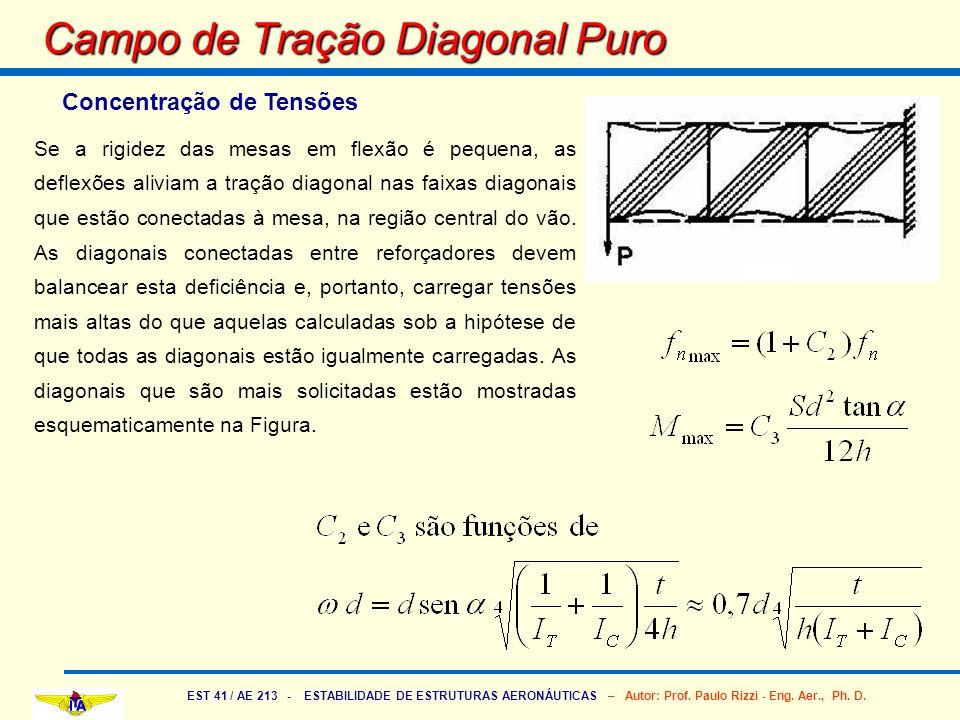EST 41 / AE 213 - ESTABILIDADE DE ESTRUTURAS AERONÁUTICAS – Autor: Prof. Paulo Rizzi - Eng. Aer., Ph. D. Campo de Tração Diagonal Puro Concentração de