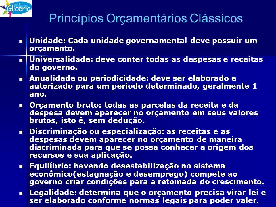 Princípios Orçamentários Clássicos Unidade: Cada unidade governamental deve possuir um orçamento. Universalidade: deve conter todas as despesas e rece