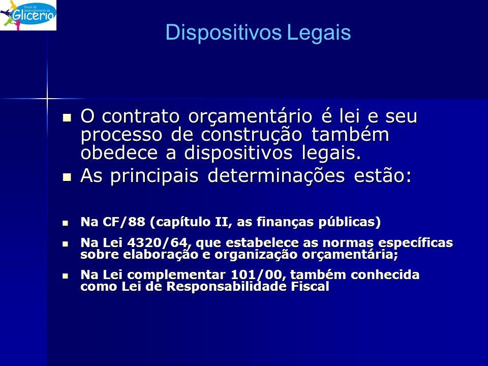 Dispositivos Legais O contrato orçamentário é lei e seu processo de construção também obedece a dispositivos legais. O contrato orçamentário é lei e s