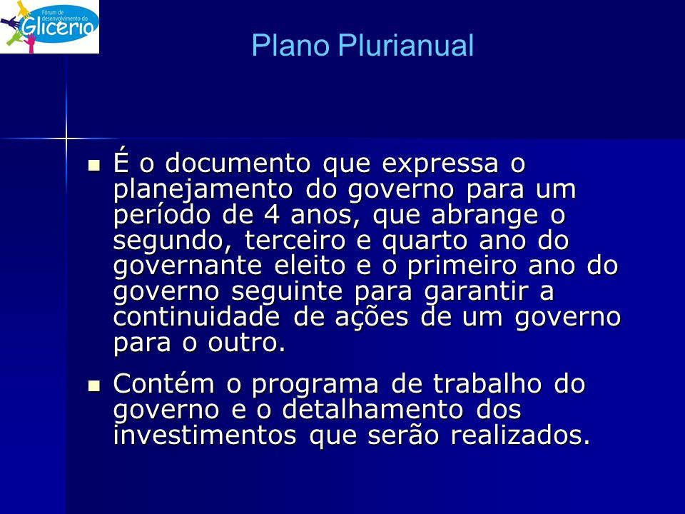 Plano Plurianual É o documento que expressa o planejamento do governo para um período de 4 anos, que abrange o segundo, terceiro e quarto ano do gover