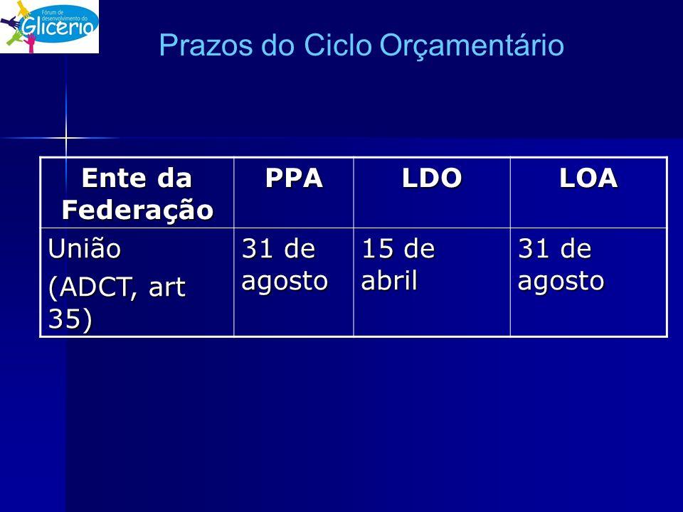 Prazos do Ciclo Orçamentário Ente da Federação PPALDOLOA União (ADCT, art 35) 31 de agosto 15 de abril 31 de agosto