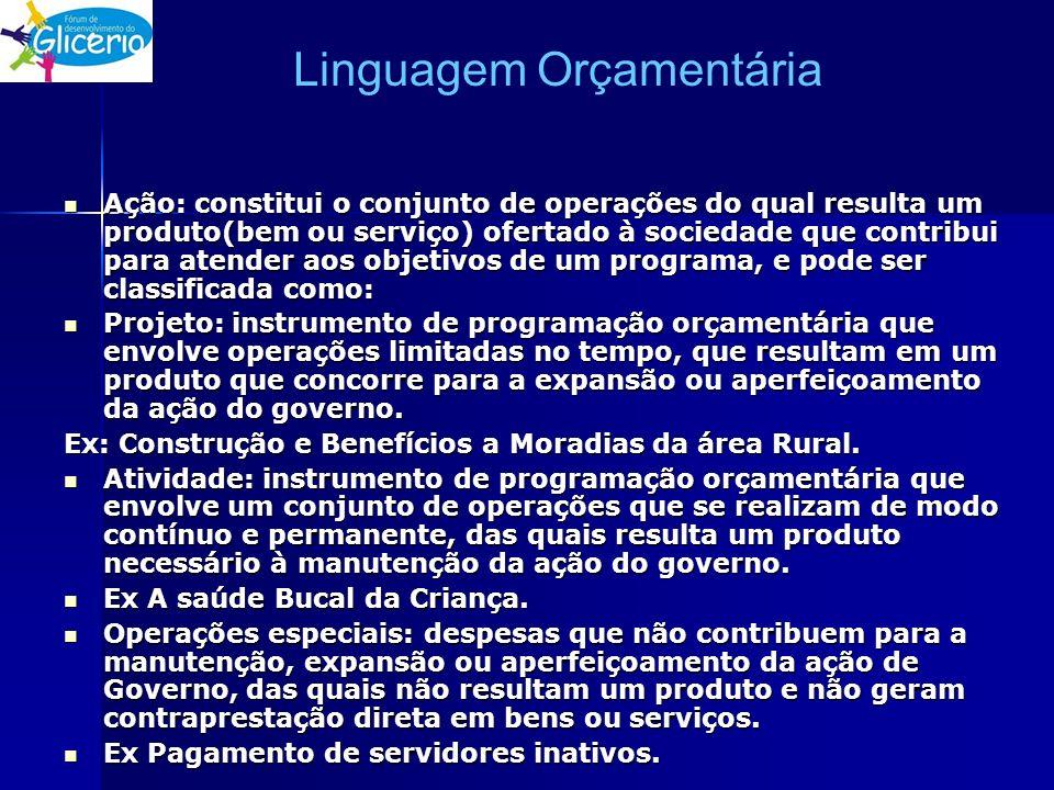 Linguagem Orçamentária Ação: constitui o conjunto de operações do qual resulta um produto(bem ou serviço) ofertado à sociedade que contribui para aten