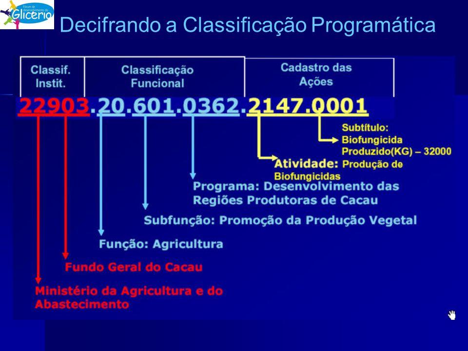 Decifrando a Classificação Programática