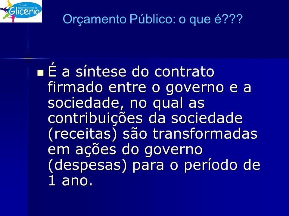 Orçamento Público: o que é??? É a síntese do contrato firmado entre o governo e a sociedade, no qual as contribuições da sociedade (receitas) são tran