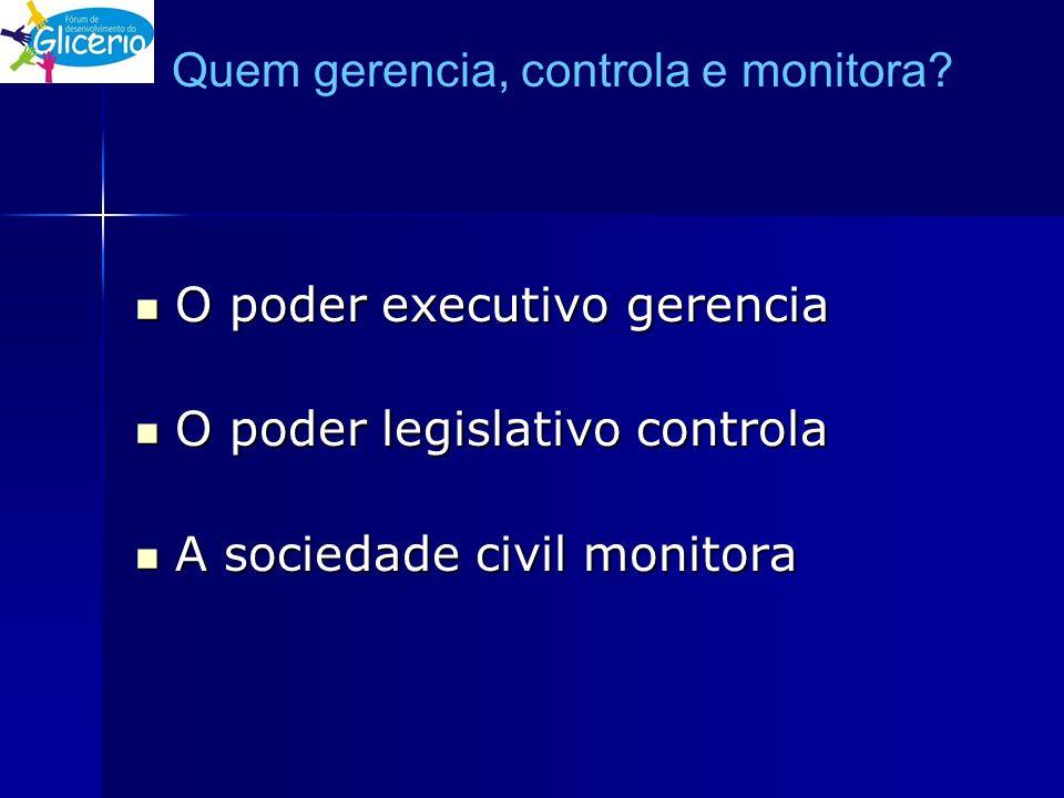 Quem gerencia, controla e monitora? O poder executivo gerencia O poder executivo gerencia O poder legislativo controla O poder legislativo controla A