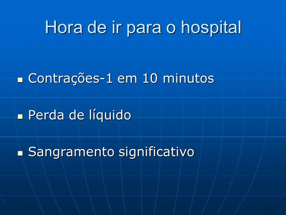 Hora de ir para o hospital Contrações-1 em 10 minutos Contrações-1 em 10 minutos Perda de líquido Perda de líquido Sangramento significativo Sangramen