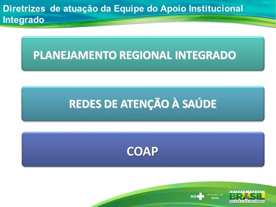 Diretrizes de atuação da Equipe do Apoio Institucional IntegradoCOAP PLANEJAMENTO REGIONAL INTEGRADO REDES DE ATENÇÃO À SAÚDE