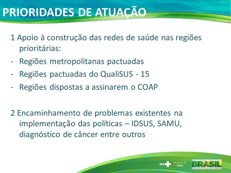 PRIORIDADES DE ATUAÇÃO 1 Apoio à construção das redes de saúde nas regiões prioritárias: -Regiões metropolitanas pactuadas -Regiões pactuadas do Quali