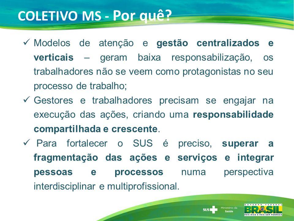 COLETIVO MS - Por quê? Modelos de atenção e gestão centralizados e verticais – geram baixa responsabilização, os trabalhadores não se veem como protag