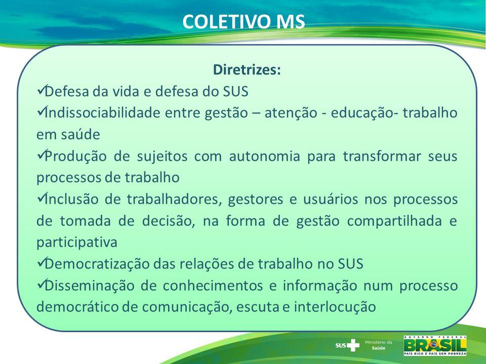 COLETIVO MS Diretrizes: Defesa da vida e defesa do SUS Indissociabilidade entre gestão – atenção - educação- trabalho em saúde Produção de sujeitos co