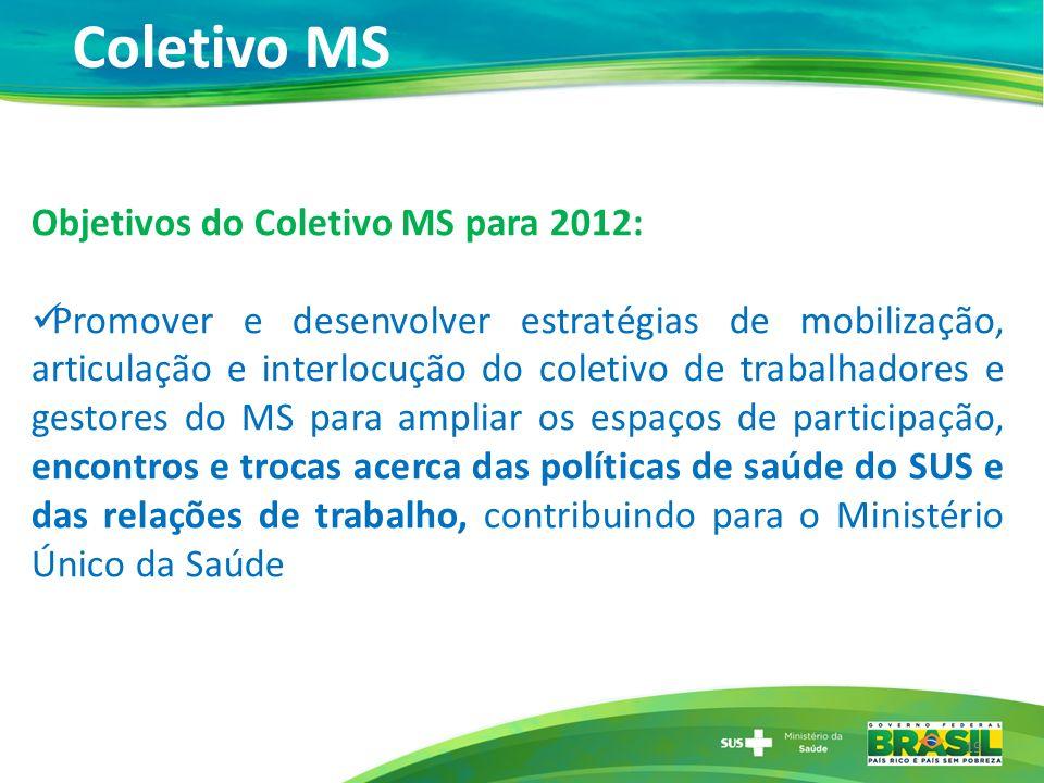 Coletivo MS 19 Objetivos do Coletivo MS para 2012: Promover e desenvolver estratégias de mobilização, articulação e interlocução do coletivo de trabal