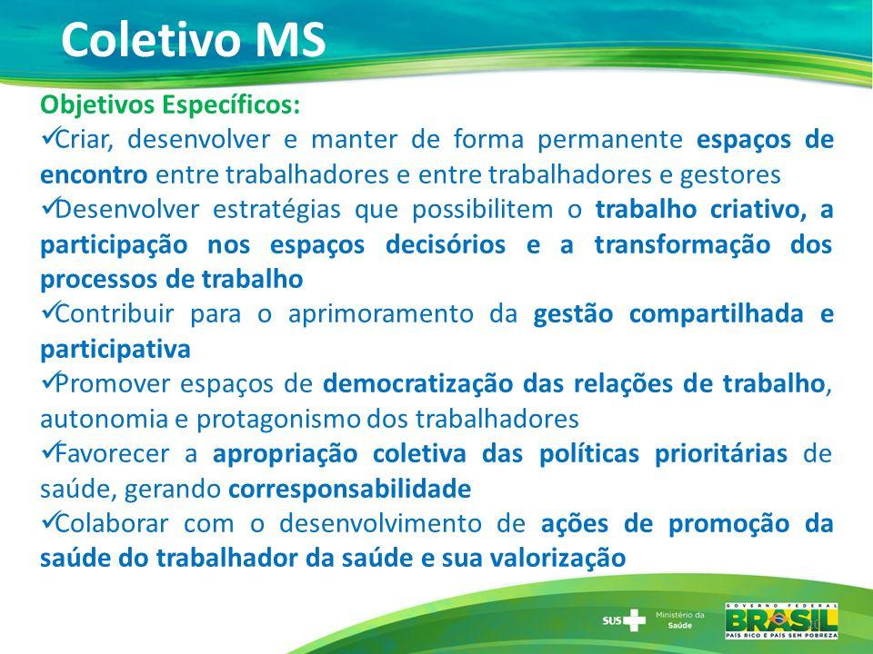Coletivo MS 20 Objetivos Específicos: Criar, desenvolver e manter de forma permanente espaços de encontro entre trabalhadores e entre trabalhadores e