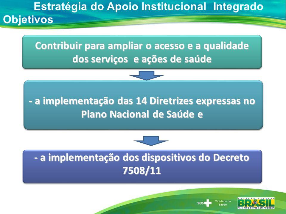 Estratégia do Apoio Institucional Integrado Objetivos - a implementação dos dispositivos do Decreto 7508/11 Contribuir para ampliar o acesso e a quali
