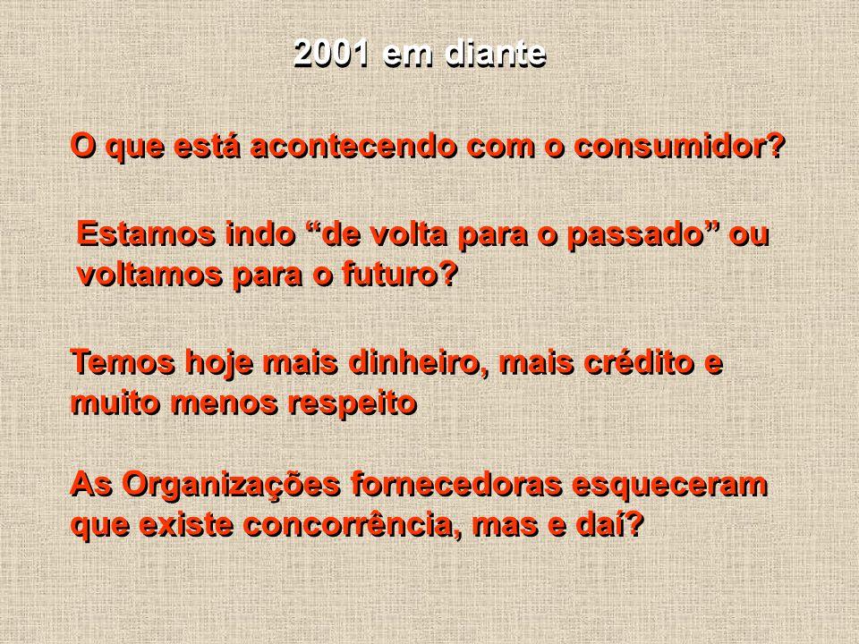 2001 em diante O que está acontecendo com o consumidor? Estamos indo de volta para o passado ou voltamos para o futuro? Temos hoje mais dinheiro, mais