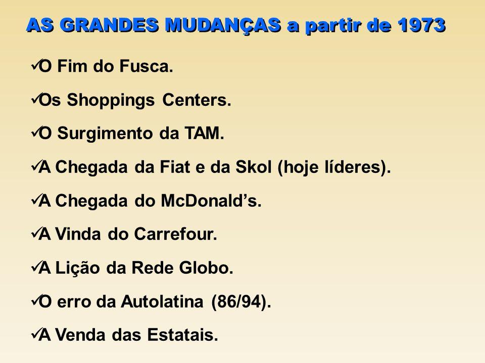 AS GRANDES MUDANÇAS a partir de 1973 O Fim do Fusca. Os Shoppings Centers. O Surgimento da TAM. A Chegada da Fiat e da Skol (hoje líderes). A Chegada