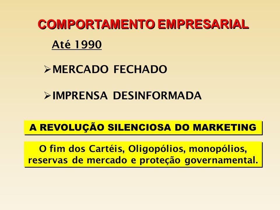 COMPORTAMENTO EMPRESARIAL Até 1990 MERCADO FECHADO IMPRENSA DESINFORMADA O fim dos Cartéis, Oligopólios, monopólios, reservas de mercado e proteção go