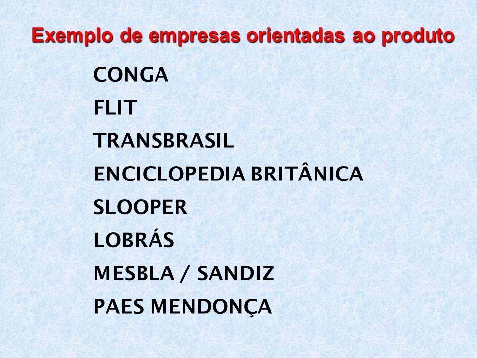 Exemplo de empresas orientadas ao produto CONGA FLIT TRANSBRASIL ENCICLOPEDIA BRITÂNICA SLOOPER LOBRÁS MESBLA / SANDIZ PAES MENDONÇA