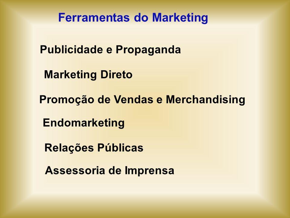 Publicidade e Propaganda Marketing Direto Endomarketing Relações Públicas Assessoria de Imprensa Ferramentas do Marketing Promoção de Vendas e Merchan