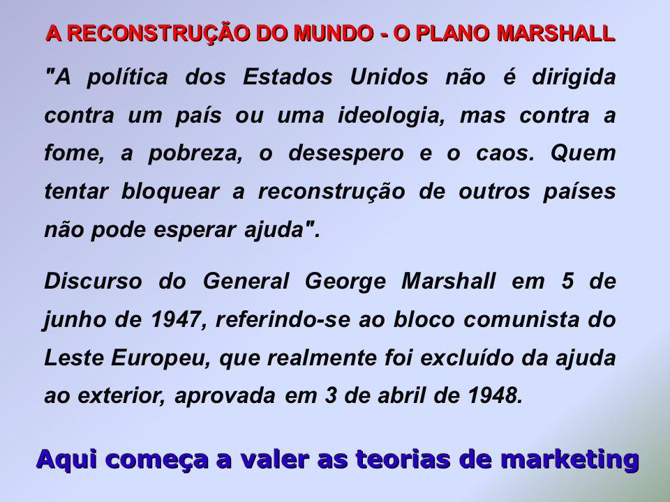 A RECONSTRUÇÃO DO MUNDO - O PLANO MARSHALL