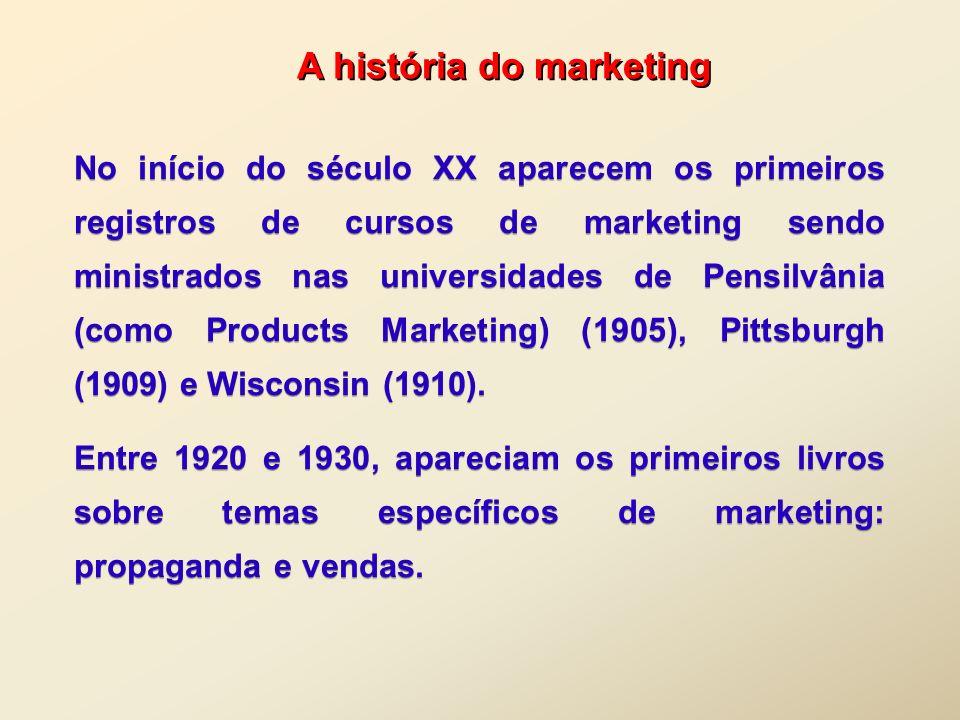 A história do marketing No início do século XX aparecem os primeiros registros de cursos de marketing sendo ministrados nas universidades de Pensilvân
