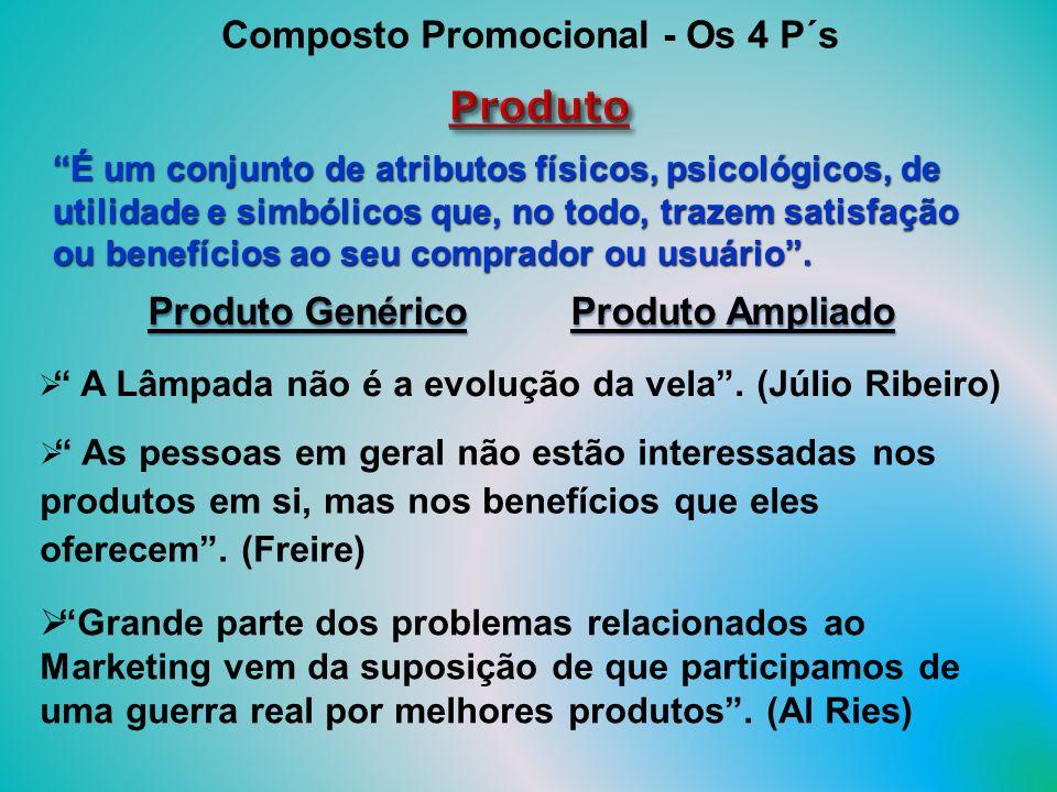 Composto Promocional - Os 4 P´s Produto Genérico Produto Ampliado É um conjunto de atributos físicos, psicológicos, de utilidade e simbólicos que, no