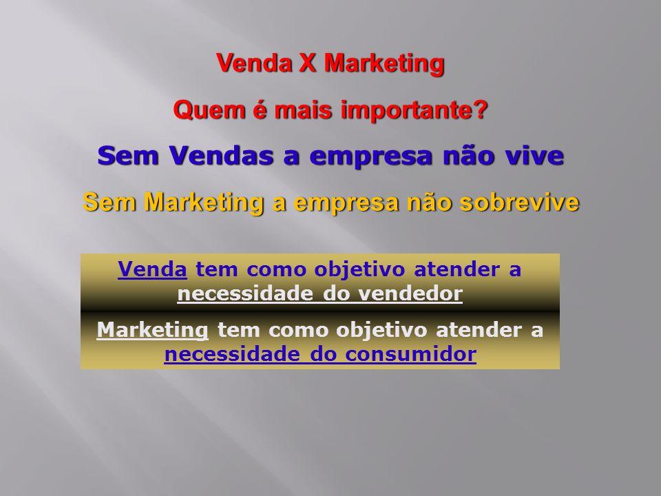 Venda X Marketing Quem é mais importante? Sem Vendas a empresa não vive Sem Marketing a empresa não sobrevive Venda X Marketing Quem é mais importante