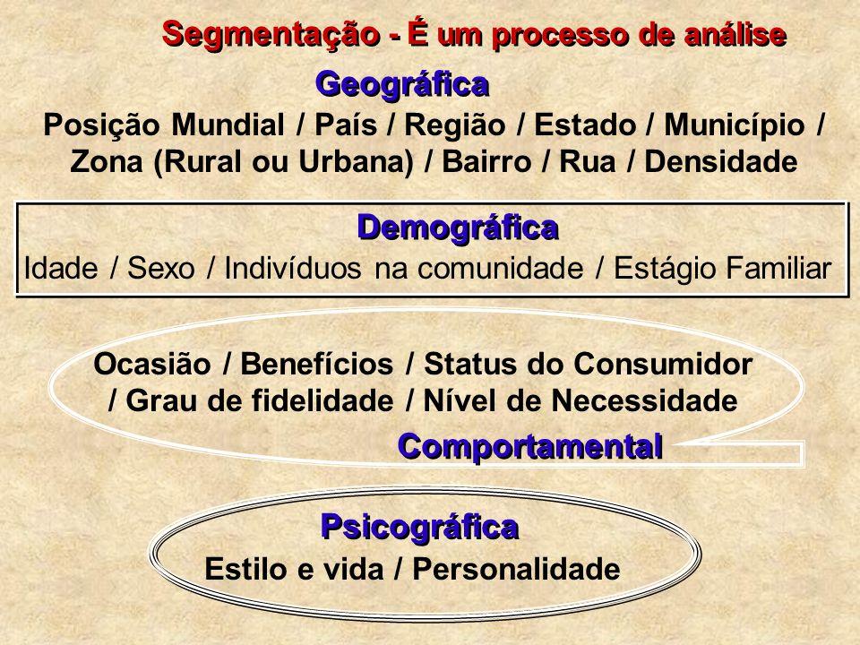 Segmentação - É um processo de análise Comportamental Ocasião / Benefícios / Status do Consumidor / Grau de fidelidade / Nível de Necessidade Geográfi