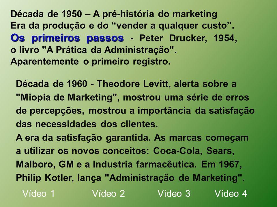 Década de 1950 – A pré-história do marketing Era da produção e do vender a qualquer custo. Os primeiros passos Os primeiros passos - Peter Drucker, 19