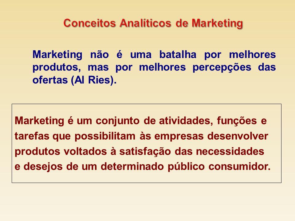 Marketing não é uma batalha por melhores produtos, mas por melhores percepções das ofertas (Al Ries). Marketing é um conjunto de atividades, funções e