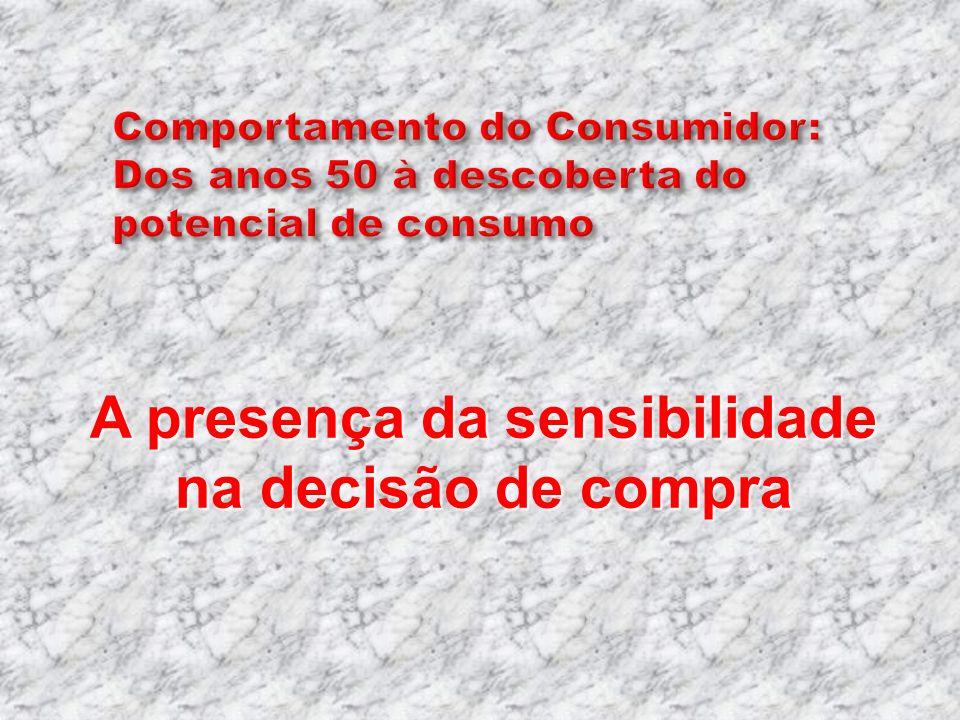 Década50/60 Posição do consumidor Despretensioso Década60/70 Ávido Sem opções ele compra o que necessita Marketing entra no vocabulário O consumidor compra muito, mas que o necessário As empresa querem vender FLIT / SLOOPER / Rua Chile LOBRÁS / MESBLA / SANDIZ / PAES MENDONÇA