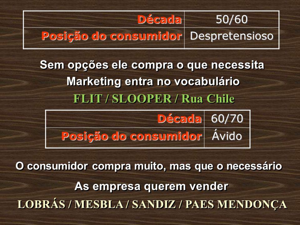 Década50/60 Posição do consumidor Despretensioso Década60/70 Ávido Sem opções ele compra o que necessita Marketing entra no vocabulário O consumidor c