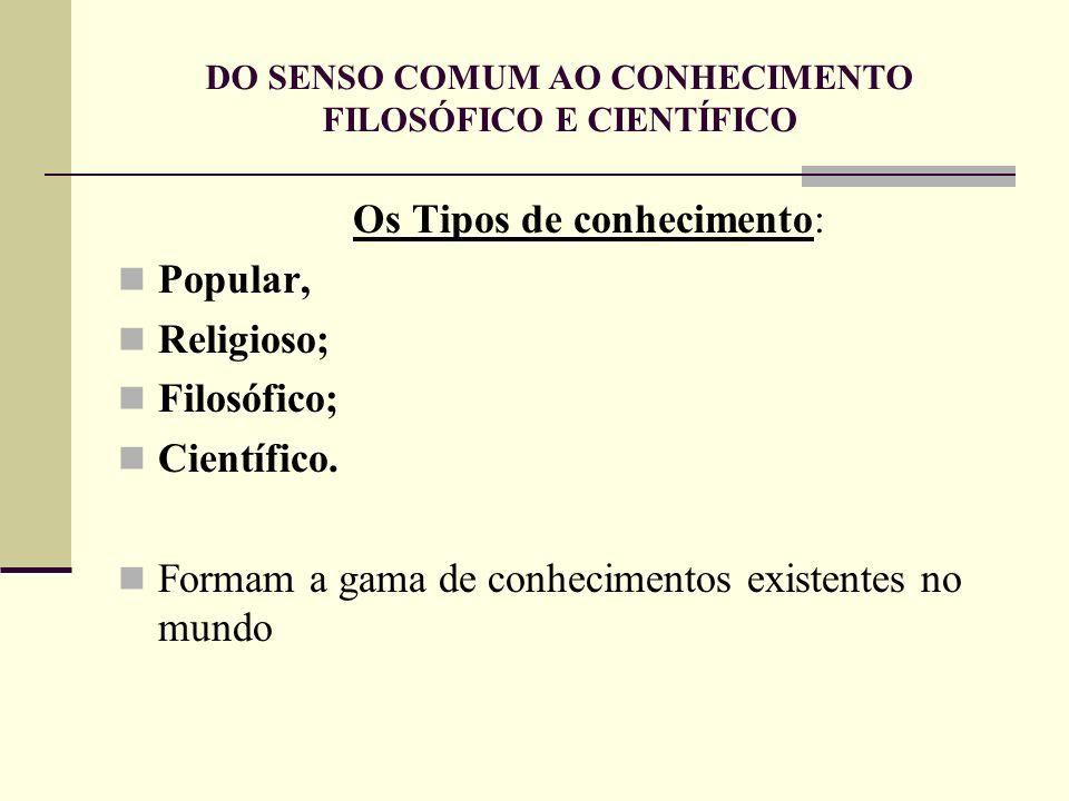 DO SENSO COMUM AO CONHECIMENTO FILOSÓFICO E CIENTÍFICO Os Tipos de conhecimento: Popular, Religioso; Filosófico; Científico. Formam a gama de conhecim