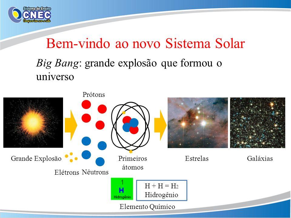 Prótons Nêutrons Bem-vindo ao novo Sistema Solar Big Bang: grande explosão que formou o universo Primeiros átomos Grande ExplosãoEstrelasGaláxias H +