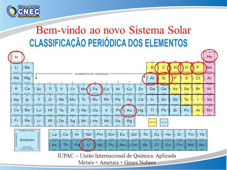 Bem-vindo ao nosso Sistema Solar Conhecendo alguns Elementos Químicos Metais: -Metais: são bons condutores de calor e eletricidade, tem brilho característico, forma fios e tem maleabilidade.