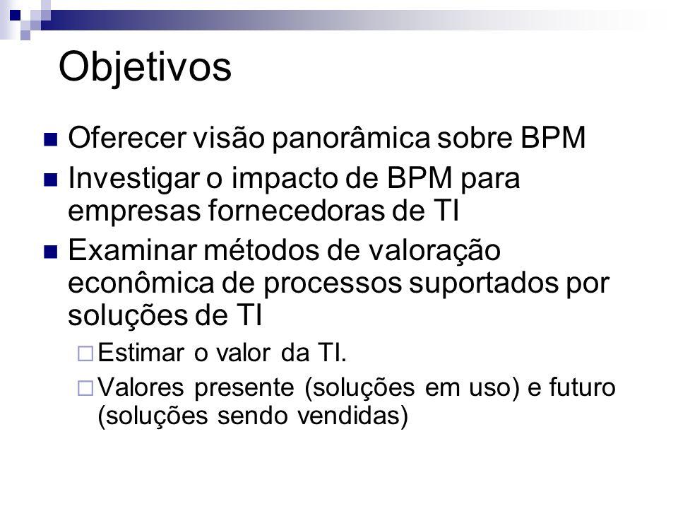 Objetivos Oferecer visão panorâmica sobre BPM Investigar o impacto de BPM para empresas fornecedoras de TI Examinar métodos de valoração econômica de