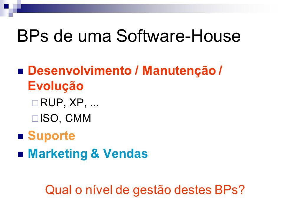 BPs de uma Software-House Desenvolvimento / Manutenção / Evolução RUP, XP,... ISO, CMM Suporte Marketing & Vendas Qual o nível de gestão destes BPs?