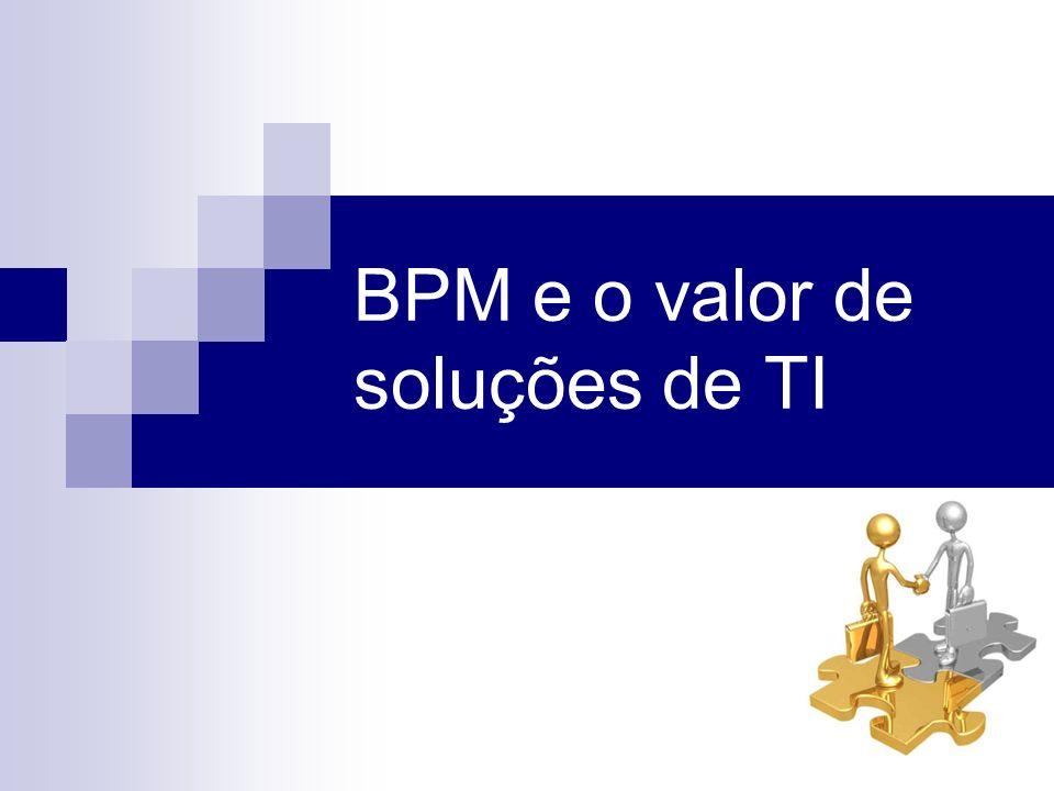 BPM e o valor de soluções de TI