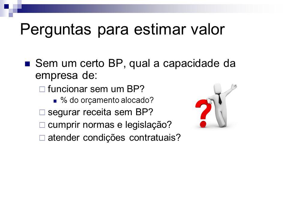 Perguntas para estimar valor Sem um certo BP, qual a capacidade da empresa de: funcionar sem um BP? % do orçamento alocado? segurar receita sem BP? cu