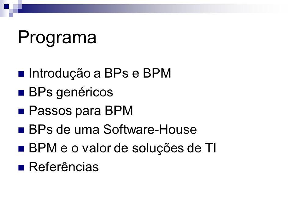 Programa Introdução a BPs e BPM BPs genéricos Passos para BPM BPs de uma Software-House BPM e o valor de soluções de TI Referências