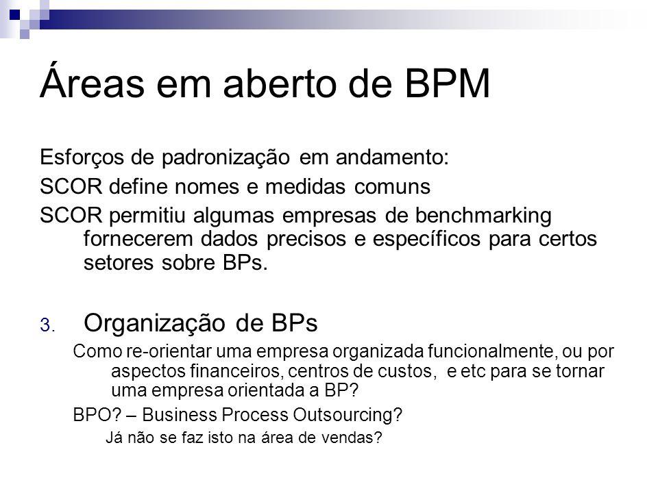 Áreas em aberto de BPM Esforços de padronização em andamento: SCOR define nomes e medidas comuns SCOR permitiu algumas empresas de benchmarking fornec