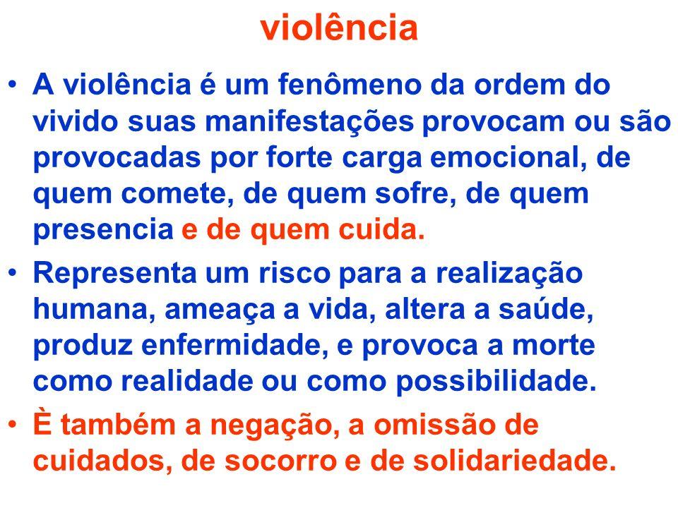 violência A violência é um fenômeno da ordem do vivido suas manifestações provocam ou são provocadas por forte carga emocional, de quem comete, de quem sofre, de quem presencia e de quem cuida.
