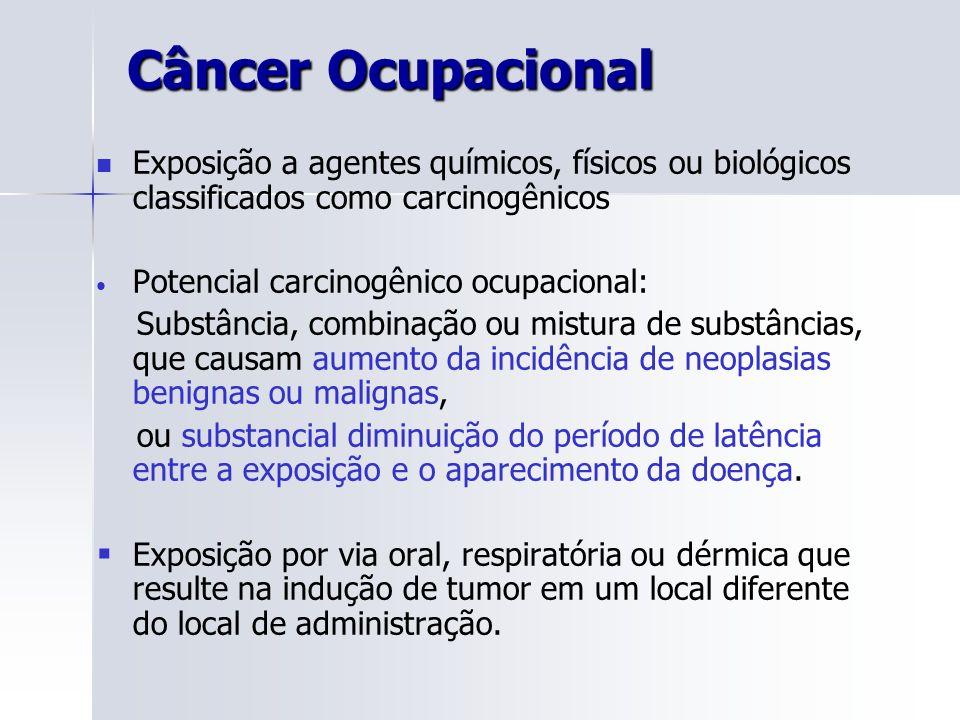 Câncer Ocupacional Exposição a agentes químicos, físicos ou biológicos classificados como carcinogênicos Potencial carcinogênico ocupacional: Substânc