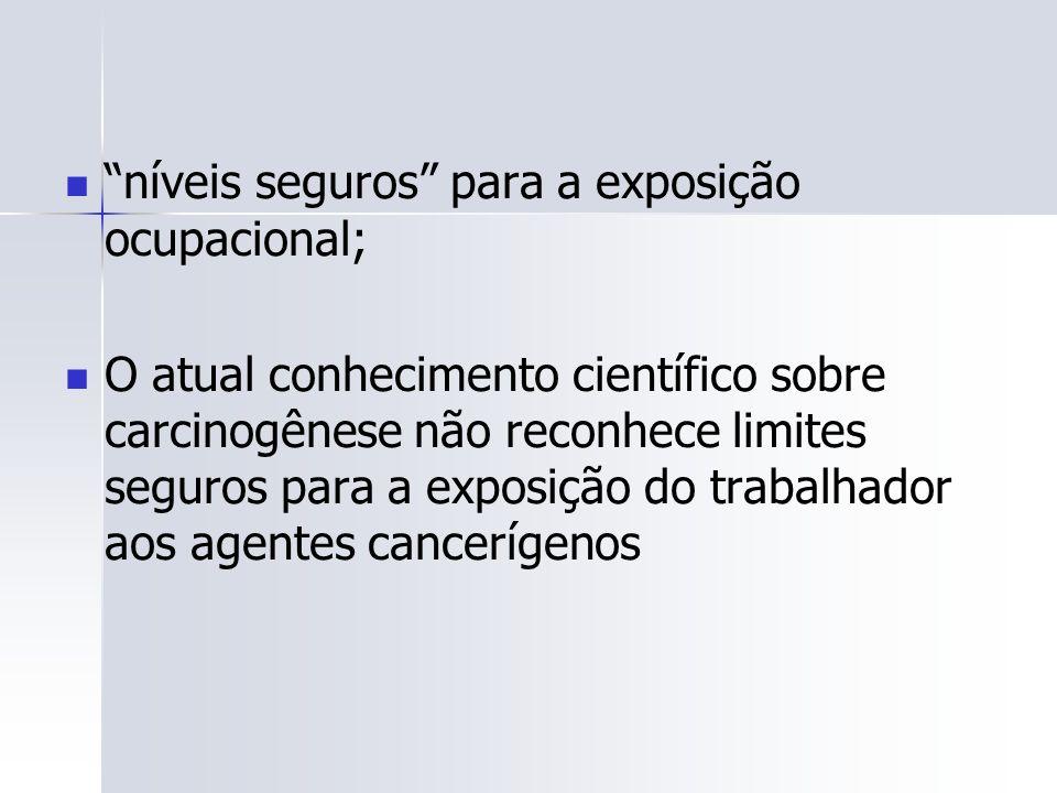 níveis seguros para a exposição ocupacional; O atual conhecimento científico sobre carcinogênese não reconhece limites seguros para a exposição do tra