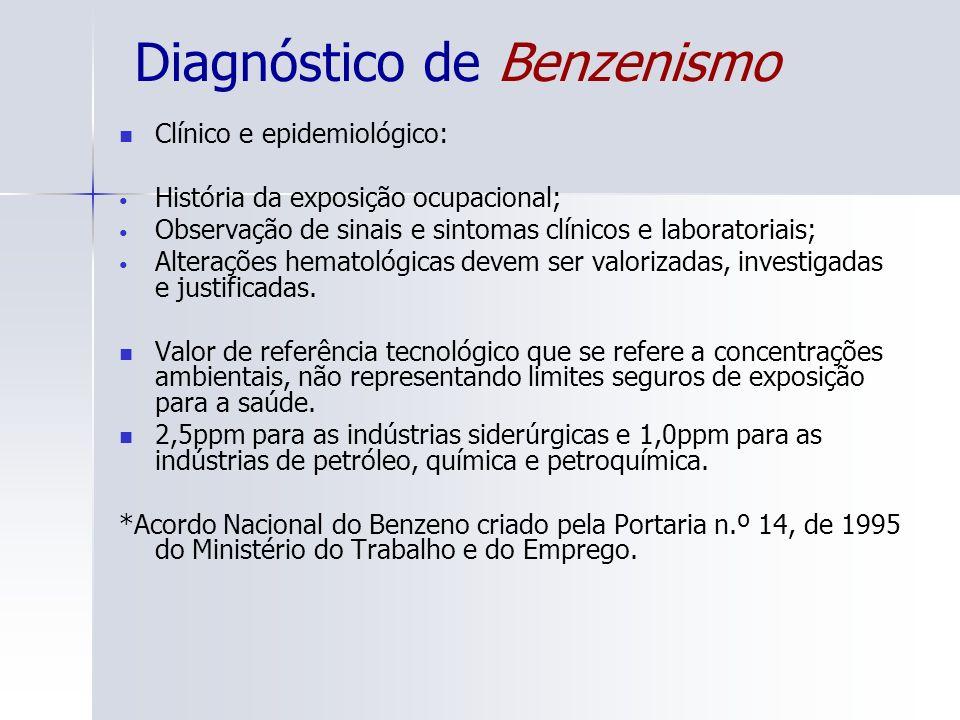 Diagnóstico de Benzenismo Clínico e epidemiológico: História da exposição ocupacional; Observação de sinais e sintomas clínicos e laboratoriais; Alter